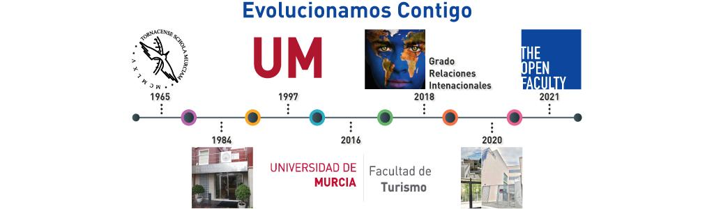 Más de medio siglo evolucionando juntos